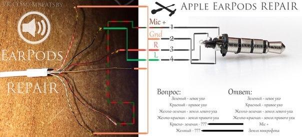 Iphone гарнитура схема