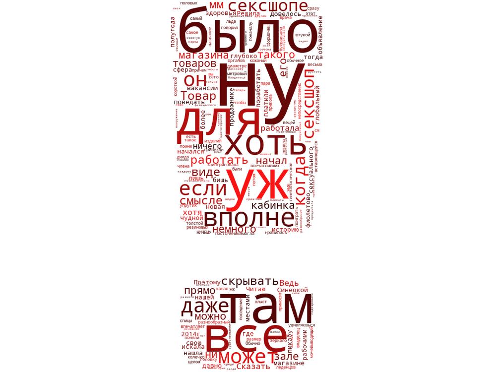 kak-chasto-lyudi-polzuyutsya-seksshopom