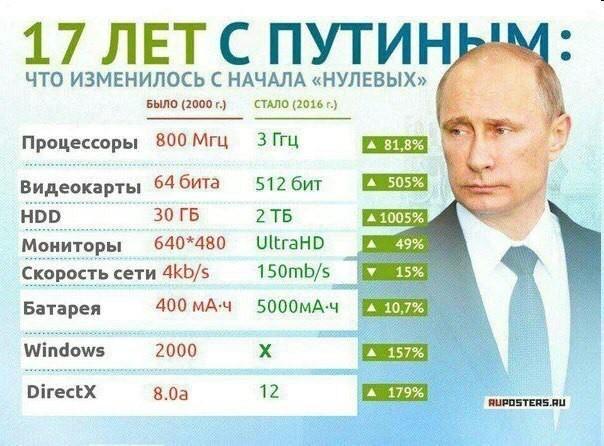 Список автомобильных заводов россии