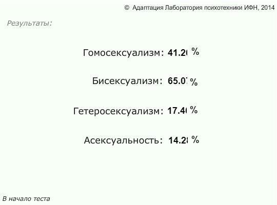 porno-snyatiy-proyti-onlayn-test-na-opredelenie-seksualnoy-orientatsii-onlayn
