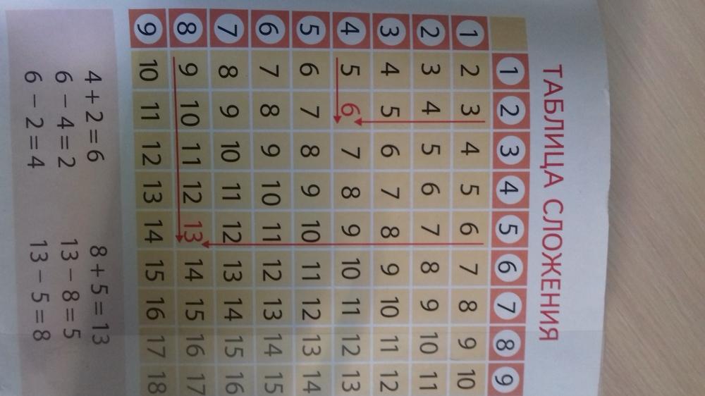 Расписать привер 80-24 6 2 класс