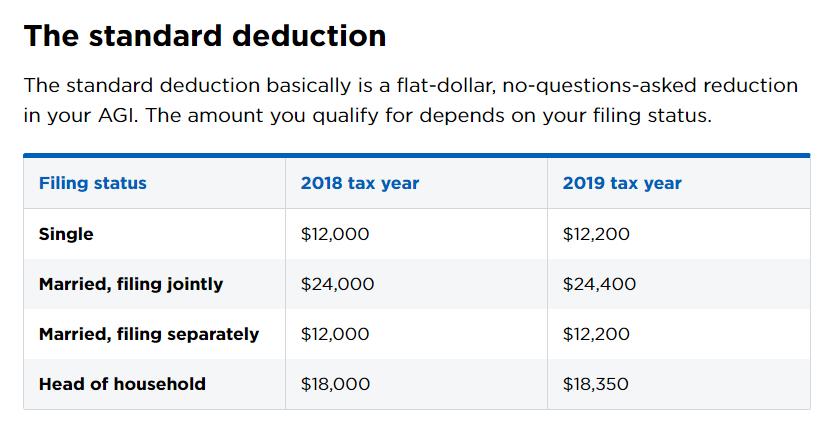 за перевод денег с карты на карту будут брать налог 2020