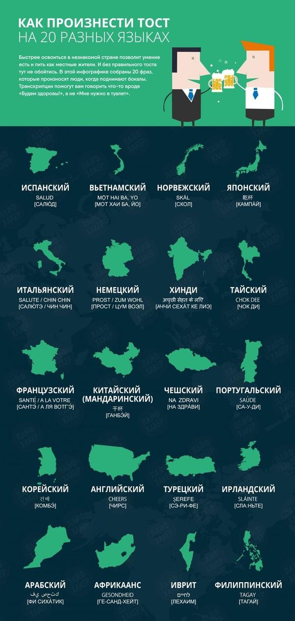 короткие вода на разных языках ша?йбой командная спортивная