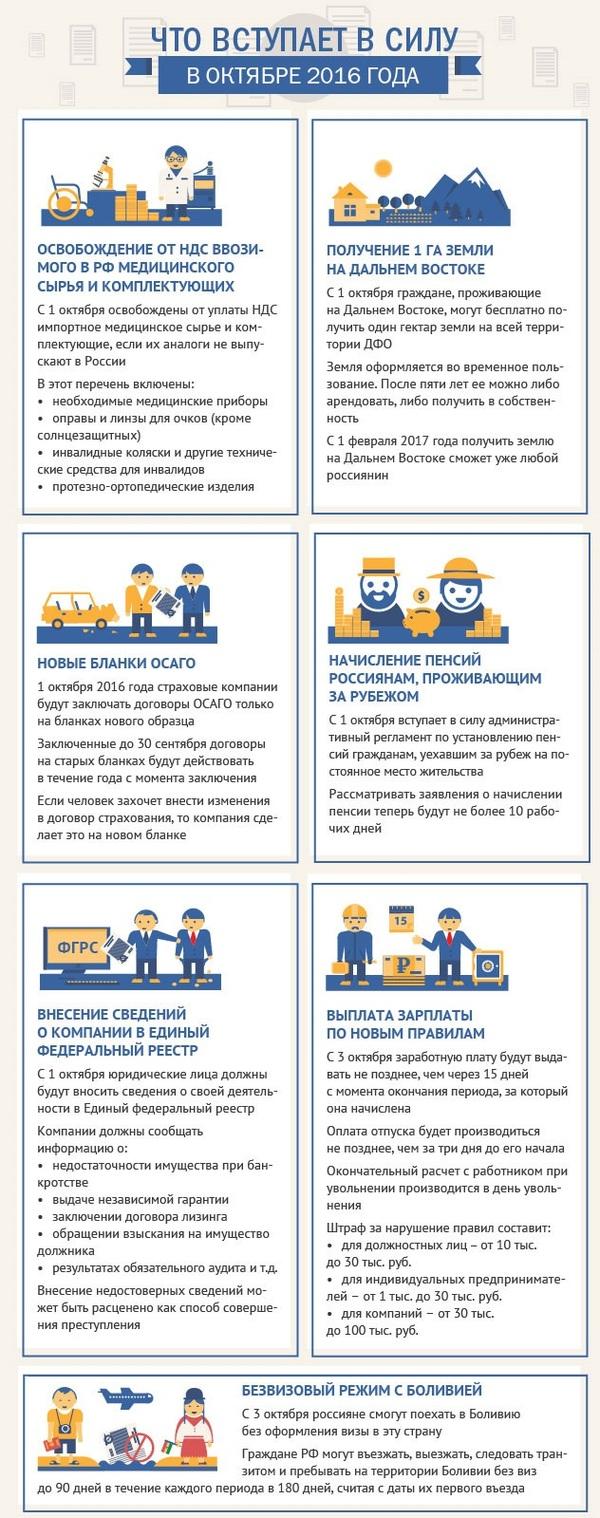 Что вступает в силу в октябре 2016 года Инфографика, Политика, Закон, Октябрь 2016, Длиннопост