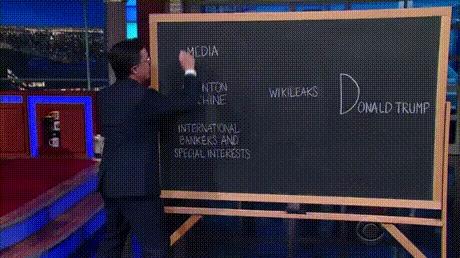 Поиск истинных связей между Клинтон, Викиликсом и Трампом Дональд Трамп, Клинтон, Wikileaks, Политика, Юмор, Гифка, Видео