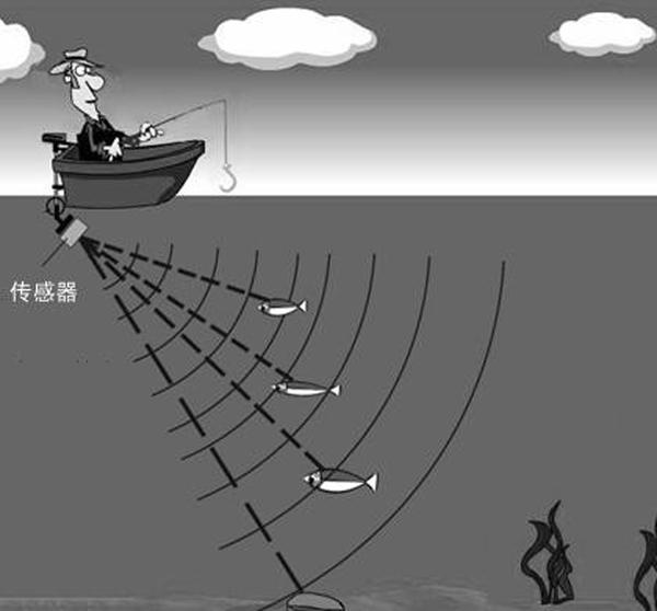 Катер для рыбалки за 1000 баксов или всё ли знают ваши жёны ))) рыбалка, катер, Радиоуправление, тайны, история