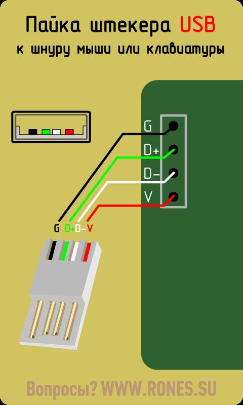 Цвета на юсб кабеле