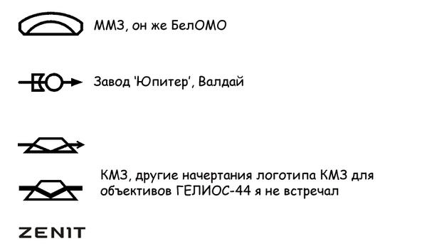 Тысяча и одна ночь с ГЕЛИОС-44 Советские объективы, Оптика, Гелиос44, Интересное, Фото, Фотография, Длиннопост
