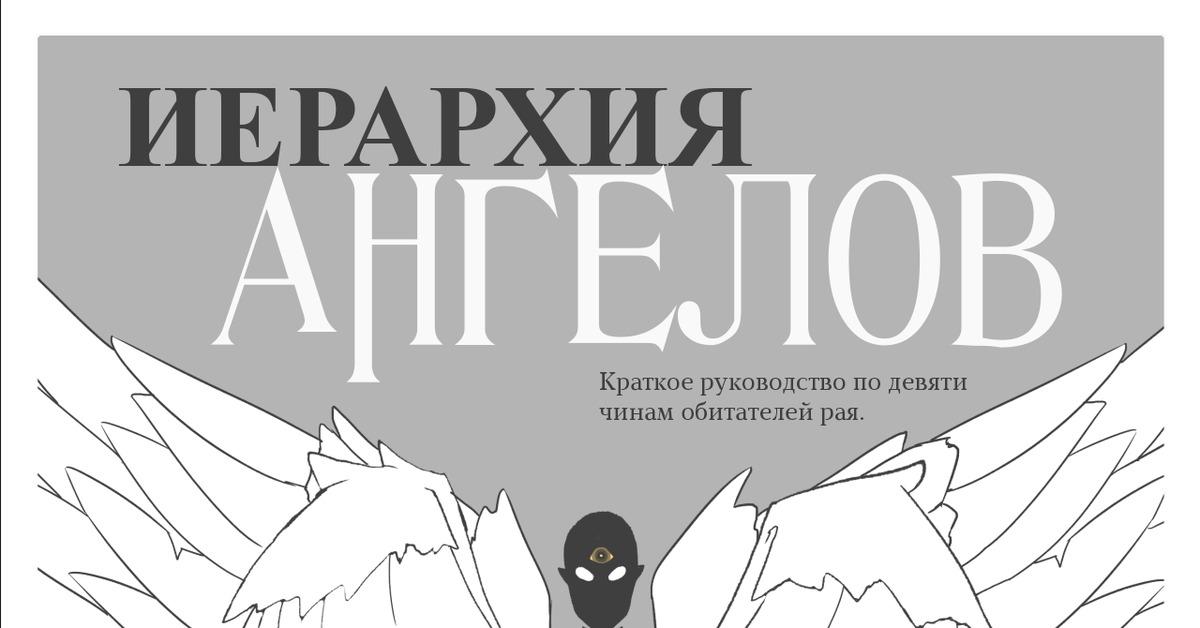 Иерархия у ангелов с картинками