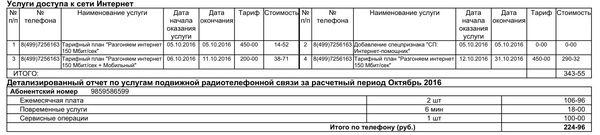 МГТС. Выжать по максимуму Текст, МГТС, История, Длиннопост