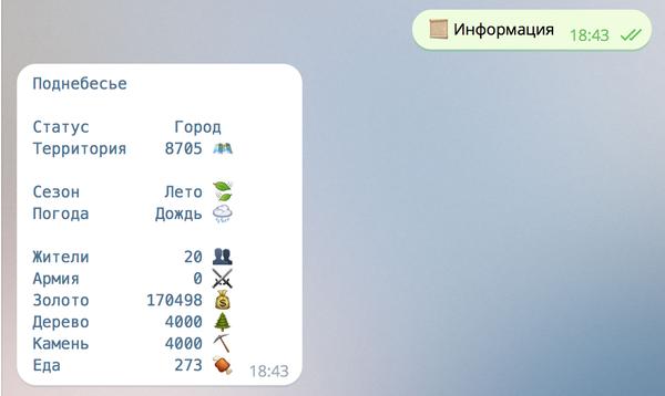 Игра Bastion Siege – новое творение Telegram, Игры, Bastion Siege, Разработка, Бот, Длиннопост