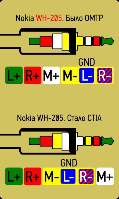 Гарнитура wh-203 схема