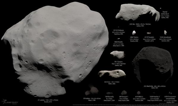 Малые тела Солнечной Системы. deep space, астероид, кометы