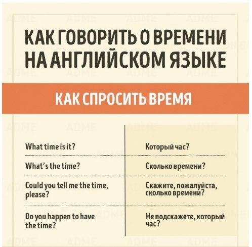 Как говорить о времени Английский язык, Полезное, Время, Длиннопост