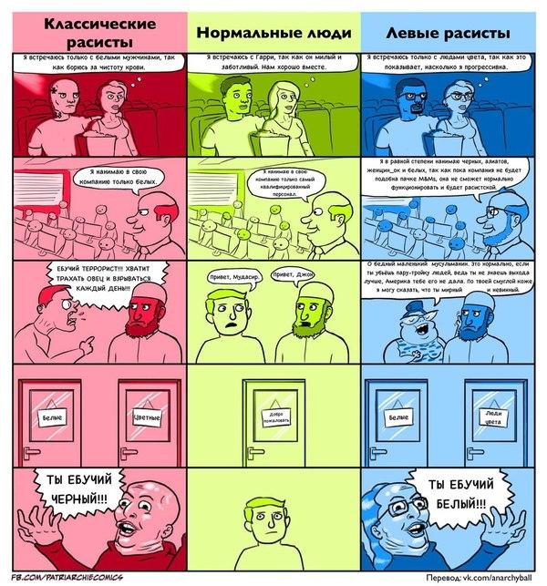 Современные борцуны за толерантность не сильно отличаются от расистов