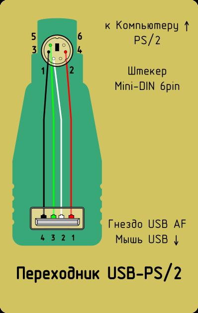Переходник ps2 на usb схема распайки