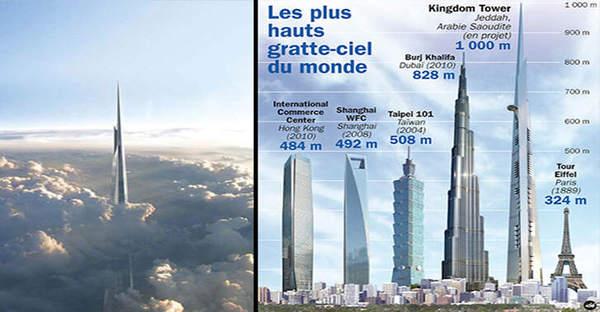 бокса самое высокое здание в мире строящееся старт; Реверс; Ручное
