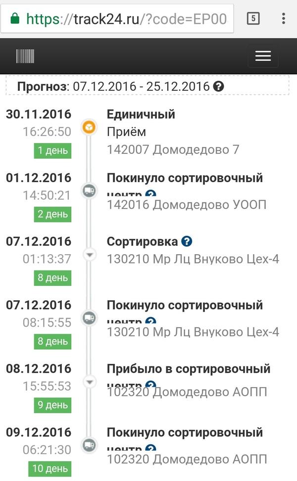 Сверхзвуковая почта России почта россии, почта, посылка, телепорт, EMS, длиннопост