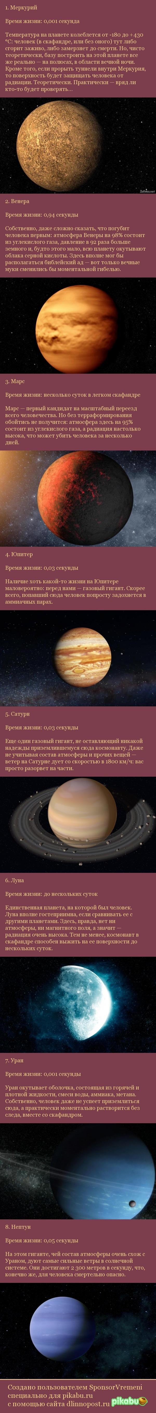 Сколько времени мы могли бы прожить на других планетах? Яплакал, Честно украдено, Космос, Длиннопост
