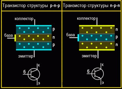 Tранзисторы (Всё что Вы хотели знать, но боялись спросить) Транзистор, устройство, принцип работы, маркировка, Ремонт техники, длиннопост