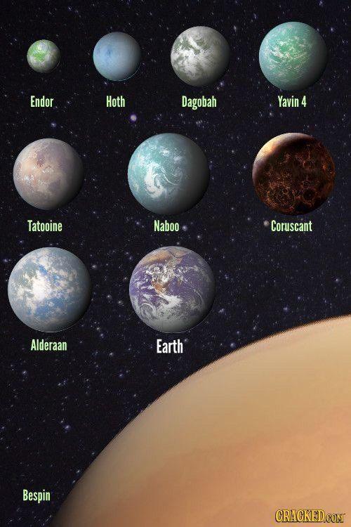 Названия планет звездные войны бритни спирс документальный фильм жизнь за стеклом