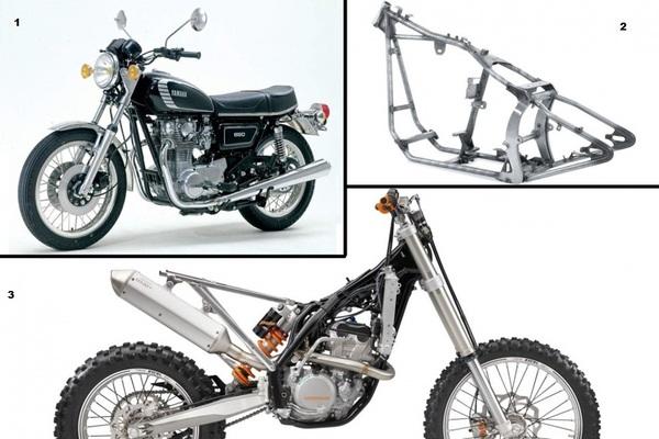 Типы мотоциклетных рам Длиннопост, Мото, Рама