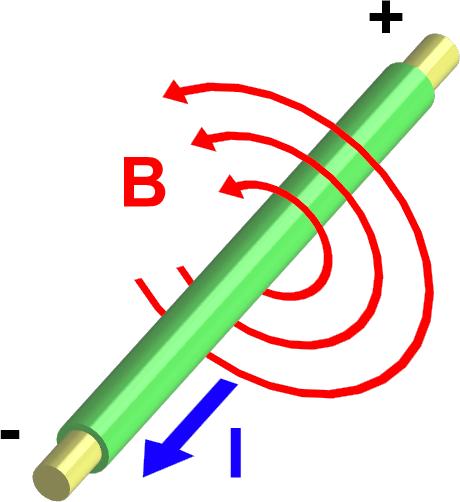 Катушка индуктивности. Катушка индуктивности, Измерения, Ремонт техники, Длиннопост