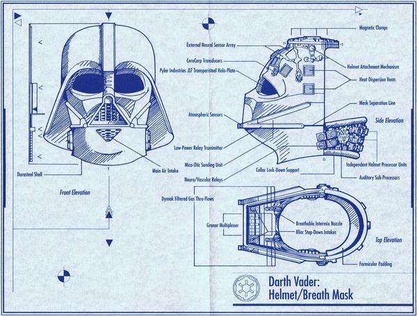 Почему Дарт Вейдер был без костюма в Изгое Один? Star wars, Озвучка, Darth Vader, Дарт вейдер, Костюм, Видео, Длиннопост