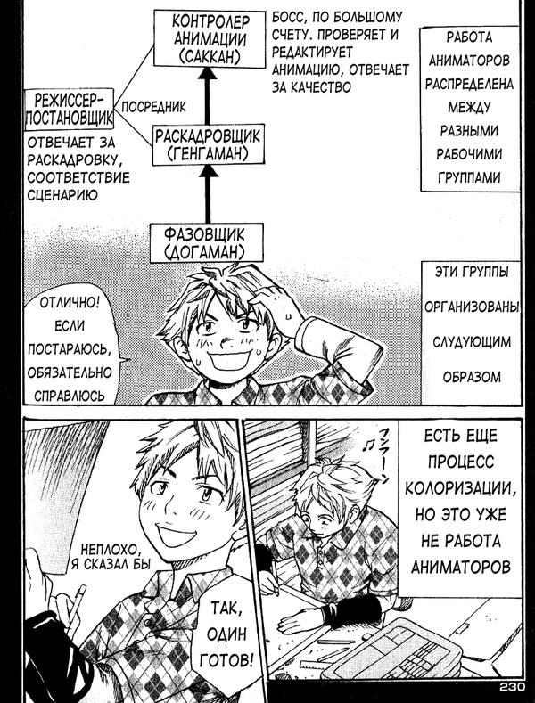 Вся правда об аниматорах. аниме, аниматор, манга, перевод, работа, длиннопост