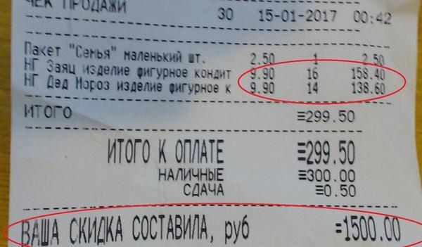 Экономии пост Выгода, Нищеброд, Шоколад, Магазин, Акции, Дешево