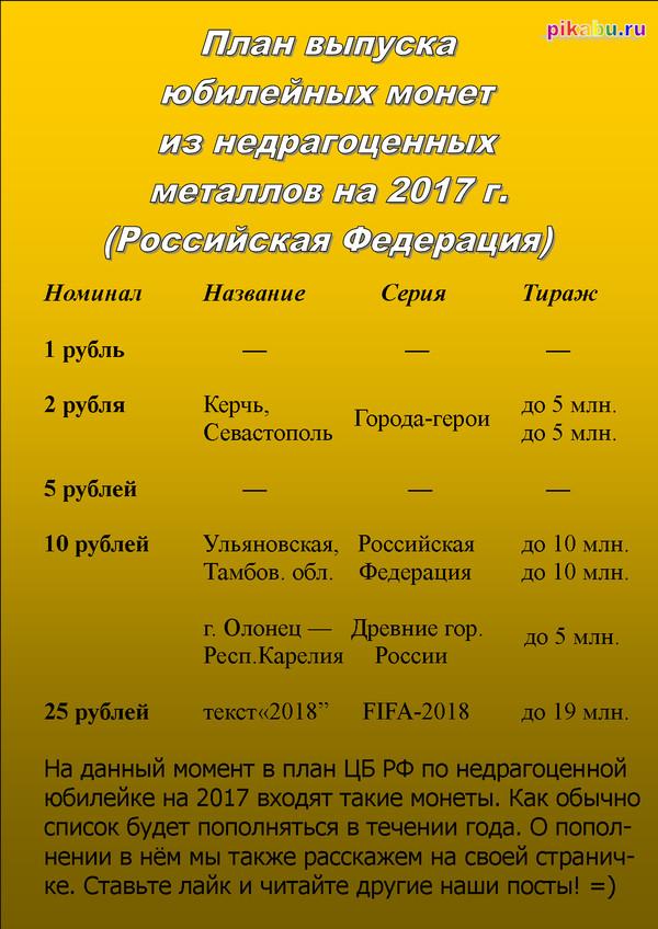 План выпуска юбилейных монет на 2017 тайказан