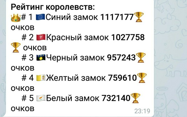 Текстовая MMORPG посредством Telegram-бота Chat Wars, Mmorpg, Telegram, Интересное, Длиннопост