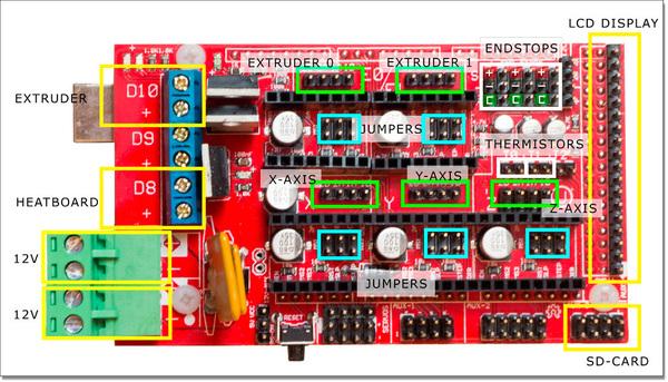 SparkFun Quadstepper Motor Driver Board - ROB