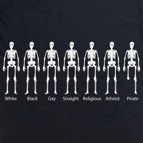 Скелет гей