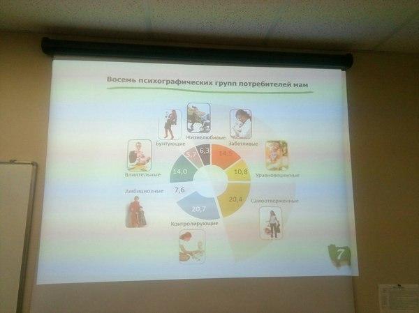 ...кадр из дипломной презентации по рекламе будущего гения PR и маркетинга...