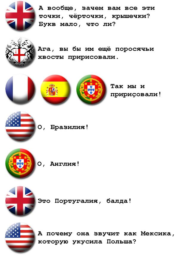 Языковой конгресс. Часть 3 Языки, лингвистика, Языковой конгресс, countryballs, длиннопост