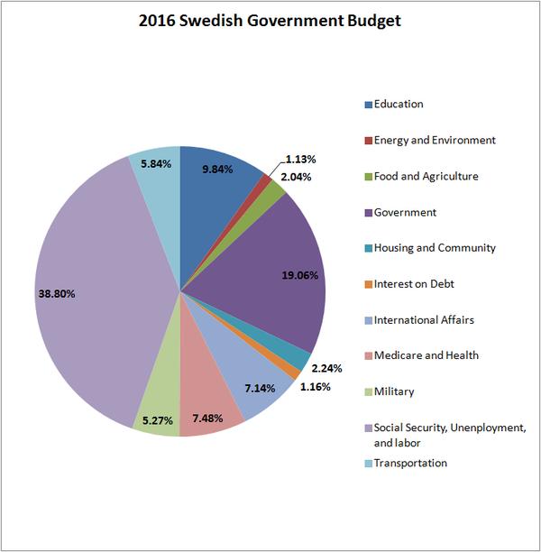Двойные стандарты Швеция, Беспредел, Двойные стандарты, Логика, Мигранты, Соринка, Бревно, Толерантность, Длиннопост