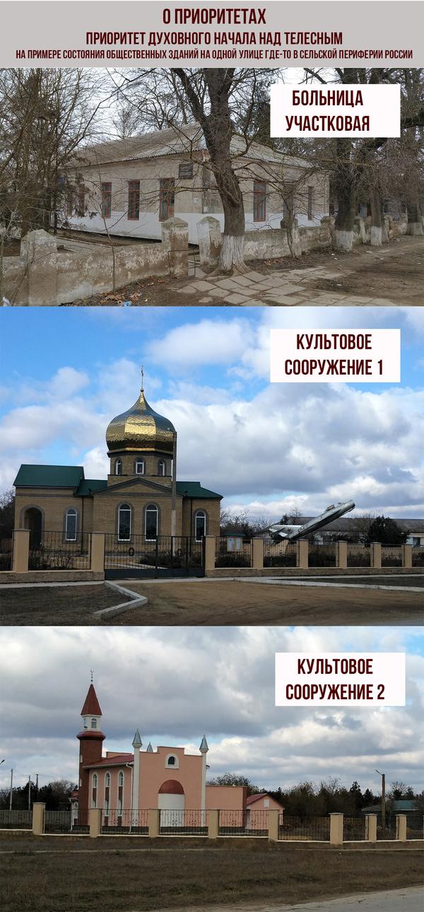 О наших приоритетах наглядно Духовность, Россия, Религия, Церковь, Мечеть, Больница, Медицина, Общество