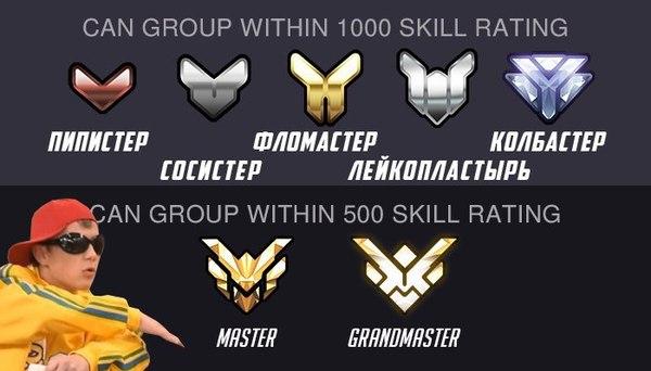 Ранги в Overwatch по-русски :D Overwatch, Букины, Ранги