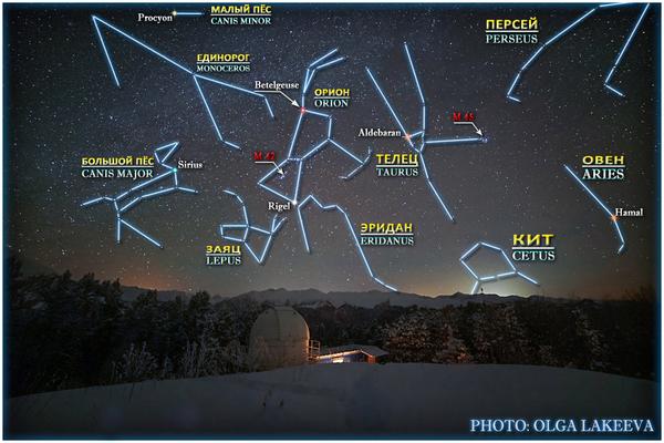 Небо над обсерваторией Астрономия, космос, созвездия, Небо, звездное небо, Астрофотограф