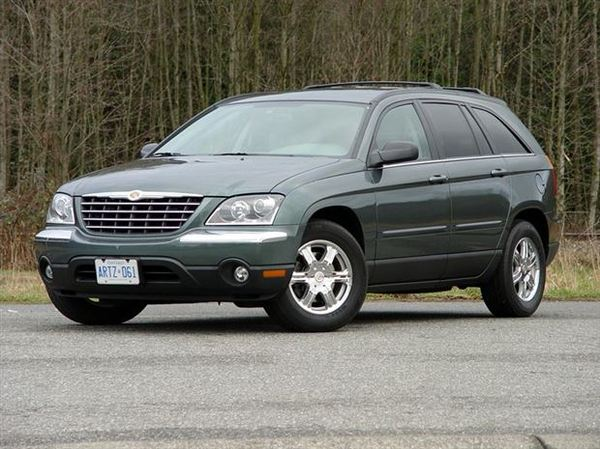 Транспортный налог на автомобиль свыше 250 л.с. Транспортный налог, Авто, Лошадиные силы, Экспертиза, Мощность, Стенд, Налоги, Chrysler