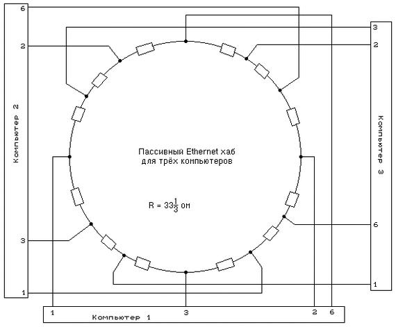 IP over Ethernet #0.2 с чего все начиналось или какой быстрый ездок не любит русскую?! Интернет, Ethernet, Internet over ethernet, Длиннопост