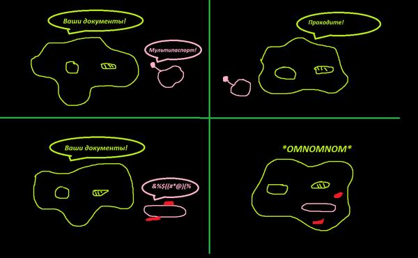 Доступная наука: иммунитет человека (часть 2) иммунитет, наука, иммунология, science, ademortuus, стрим, длиннопост