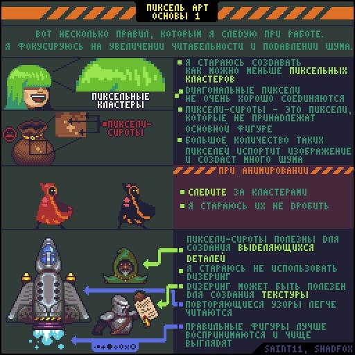 Основы пиксель арта (1) Pixel Art, Перевод, Руководство, Saint11, Гифка