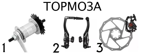 Самое основное о велосипедных тормозах. Велосипед, Тормоз, Велоспорт, Велосезон, Информация, Длиннопост