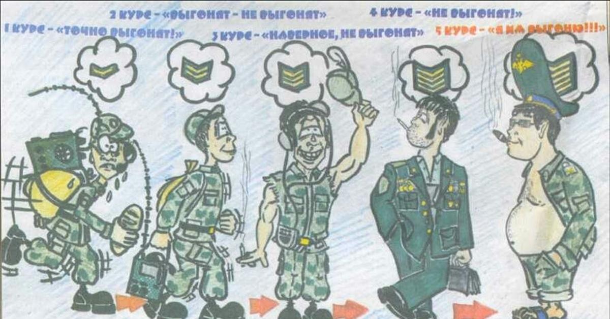 Теплее, открытки военного выпуска