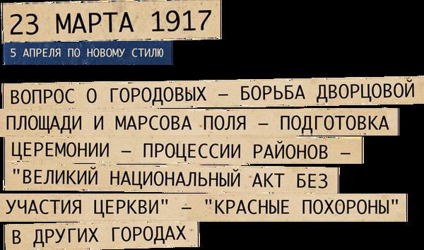Хроника 1917-го. Часть 4. революция 1917, февральская революция, история, политика, длиннопост