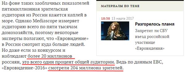 Тот неловкий момент, когда Lenta.ru не может в проценты...