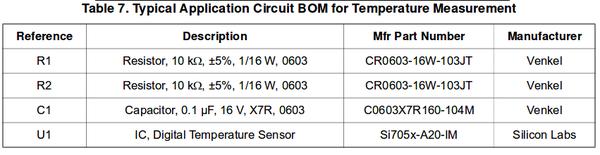 """Точный датчик температуры Si7051, делаем """"с нуля"""". Arduino, Датчик, Silicon Labs, Своими руками, Самоделки, Печатная плата, Длиннопост"""