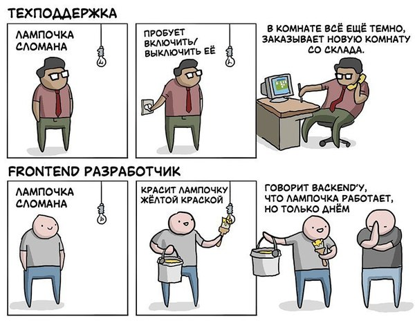 Реалии разработки сайтов